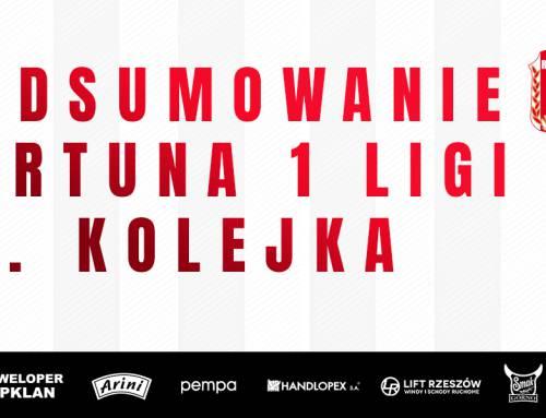 Podsumowanie 19. kolejki Fortuna 1 Ligi
